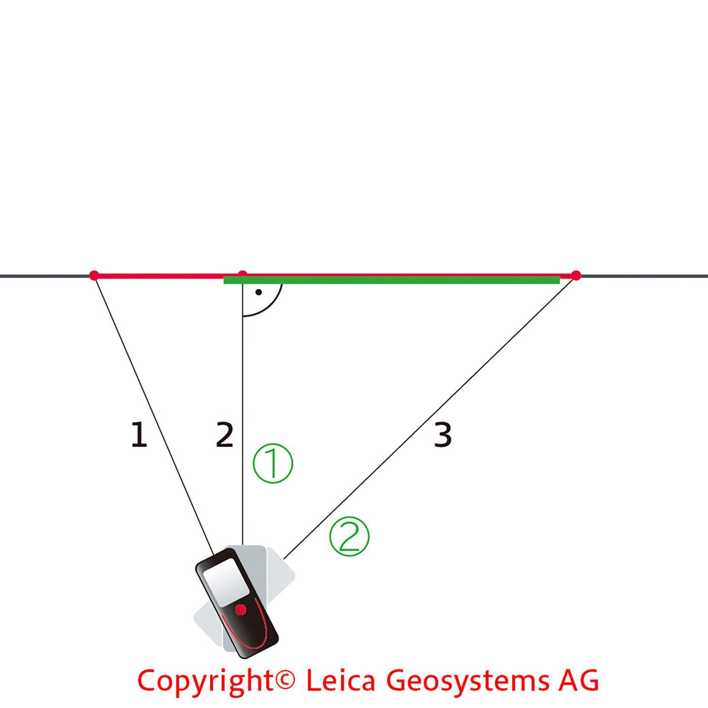 レーザー距離計ライカディストD2|TAJIMA