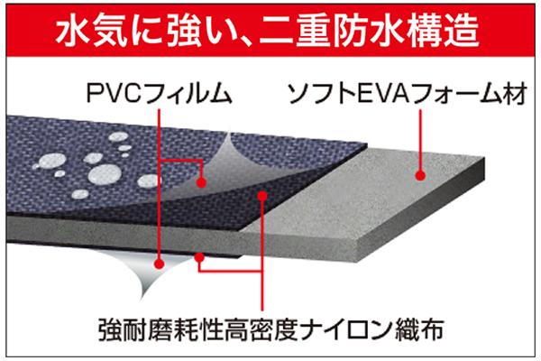 5層構造タジマオリジナル腰袋生地を採用