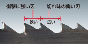 レシプロソーブレードコンビ刃