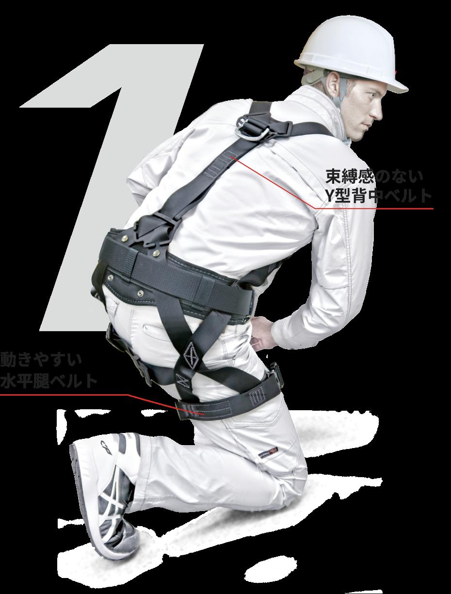 束縛感のないY型背中ベルト 動きやすい水平腿ベルト